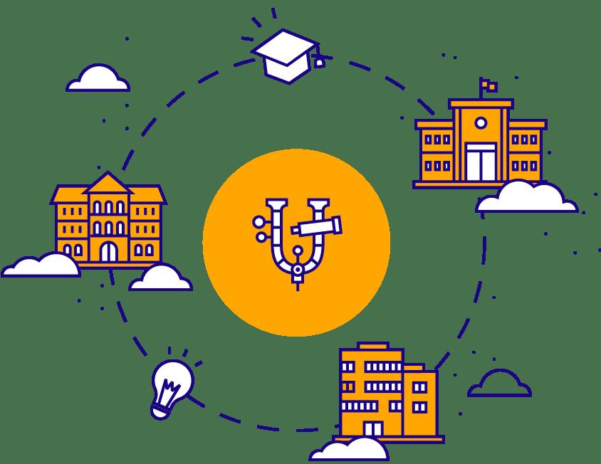 Mapa de universidades de España